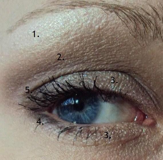 Makeup avec la Naked 2