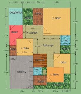 denah rumah modern 1 lantai | desain denah rumah terbaru