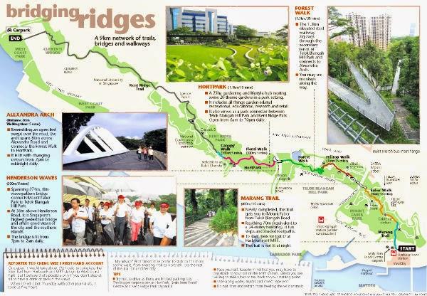 wisata amazing race singapura