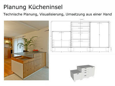 Küche renovieren München Harald Maier