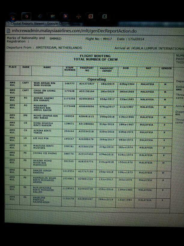 Senarai Nama Anak Kapal di Percayai Terlibat - MAS MH17 yang Terhempas