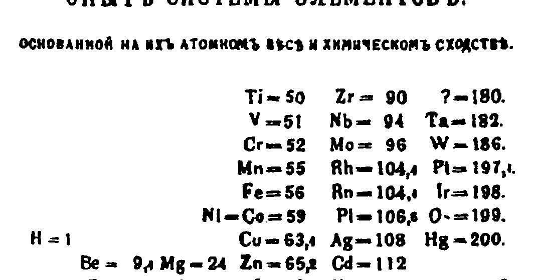 Tabla peridica de los elementos historia de los inventos urtaz Choice Image