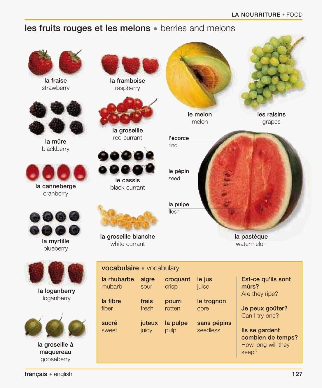 La nourriture for Cuisine resources