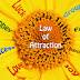 लॉ ऑफ़ अट्रैक्शन का सिद्धांत क्या है Law of Attraction ka siddhant kya hai