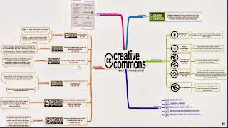 C:\Users\tison\Desktop\REL 2014\2014-03-06 17_45_49-Gestion des Connaissances_ Les licenses Creative Commons sur une carte carte men.jpg