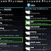 """Cómo Solucionar el problema """"Sin espacio"""" al instalar Screencast en Android"""
