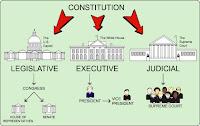 Bộ máy tổ chức chính quyền Mỹ