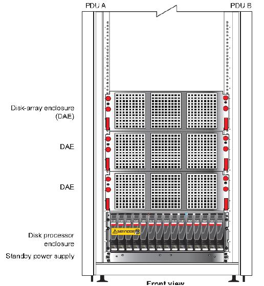 emc vnx 5100 configuration guide