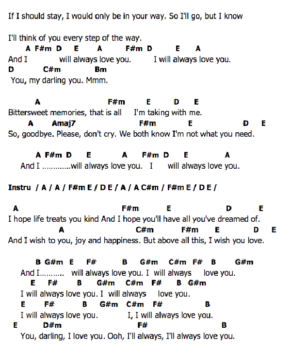Fantastic I Will Always Love You Chords Photo - Beginner Guitar ...