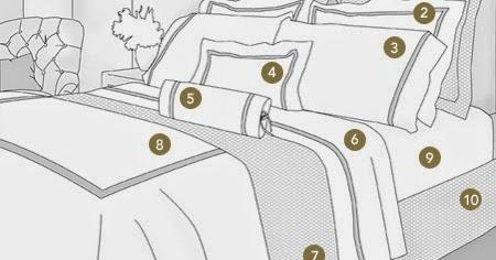 Bedding Guide By Matouk Sheet Envy