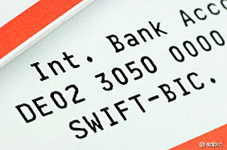 SWIFT Code Bank di Indonesia,Kode Swift Kode Bank