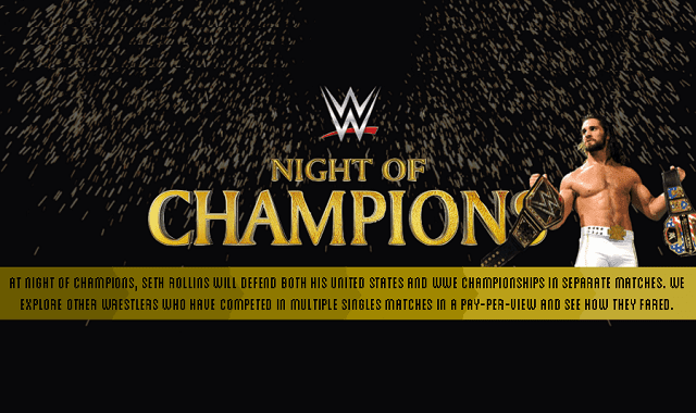 WWE Night of Champions Preview