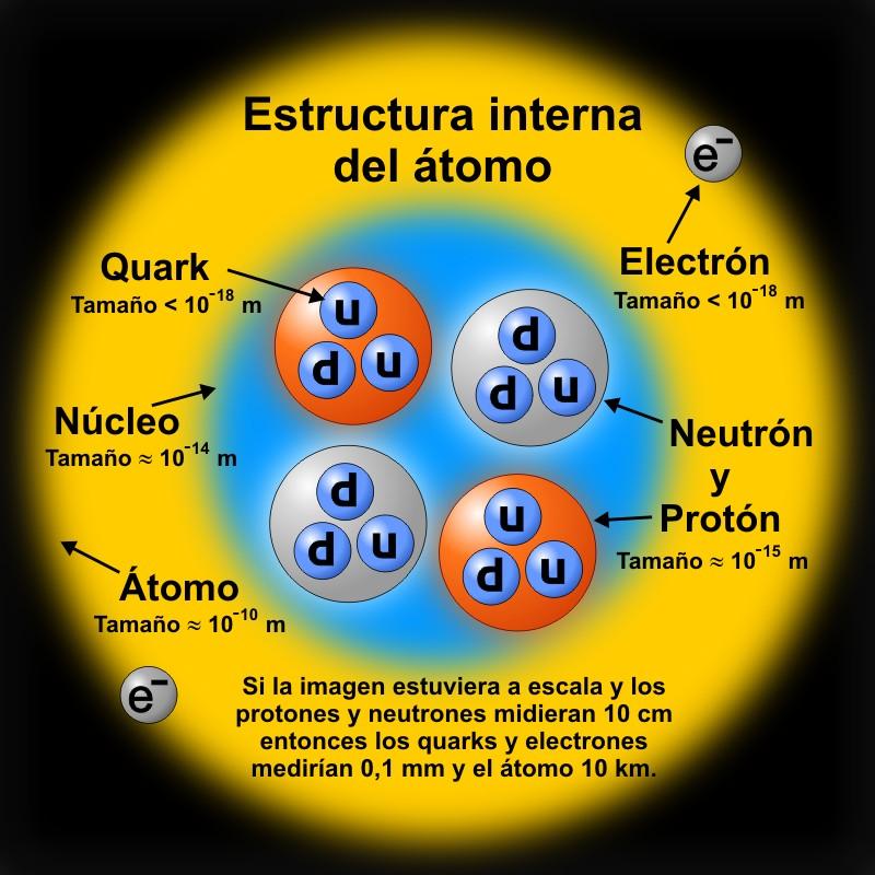 Ciencia Limada: Los objetos más extremos del Universo, parte 1 ...