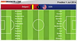 Perkiraan Hasil Akhir Pertandingan Fase 16 Besar Piala Dunia Rabu 2-07-2014 : Belgia Vs Amerika Serikat