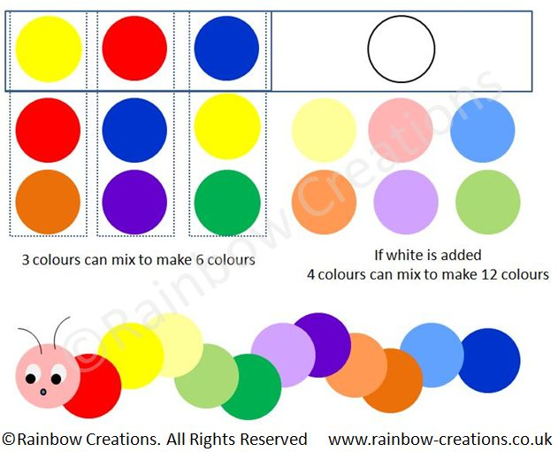 Rainbow creations art and craft for children blog art for What colors make tan paint
