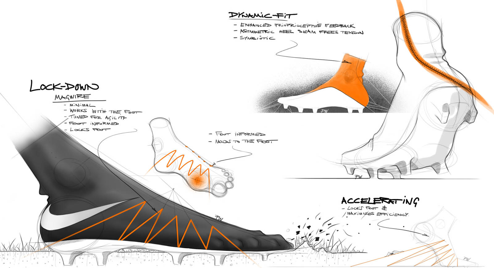 Boot design by nike - Nike Boot Design