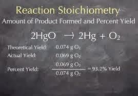Abby McDonough AP Chem Blog: September 2013
