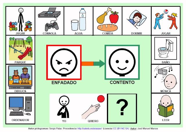 Informática para Educación Especial: Tablero de