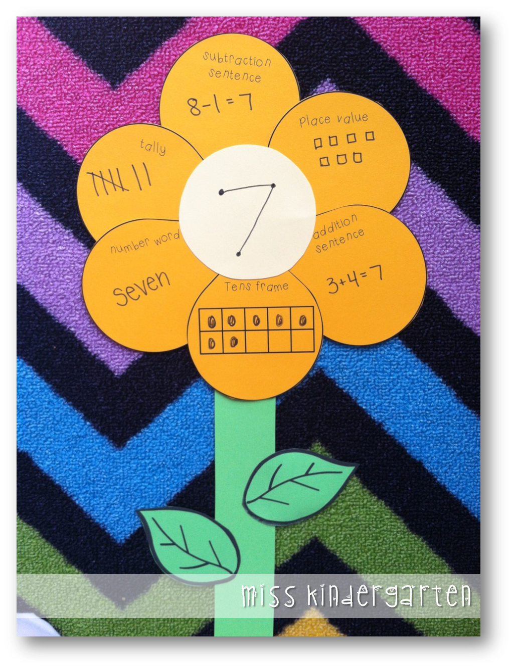Math Flowers! - Miss Kindergarten