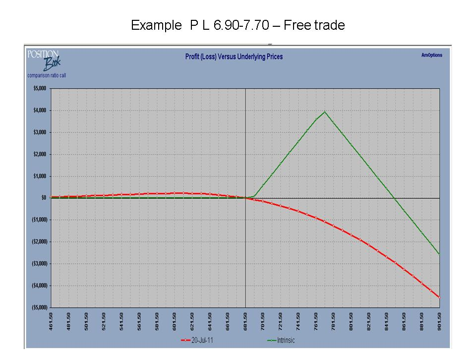 Option trade blog