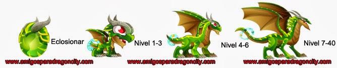 imagen del crecimiento del dragon prometio