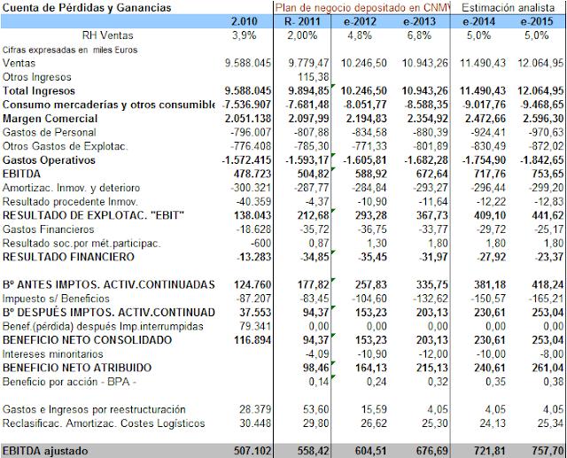 Plan+de+negocio+2012-2015.png