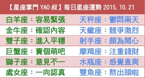 【星座掌門YAO叔】每日星座運勢2015.10.21