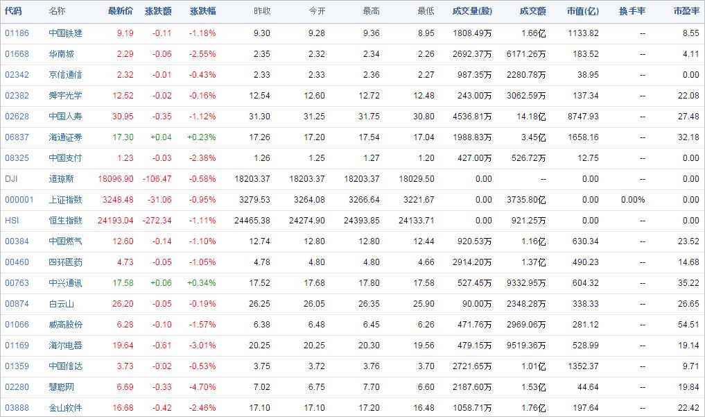 中国株コバンザメ投資ウォッチ銘柄watch20150305