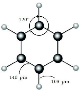 Jarak ikatan dan sudut ikatan pada benzena