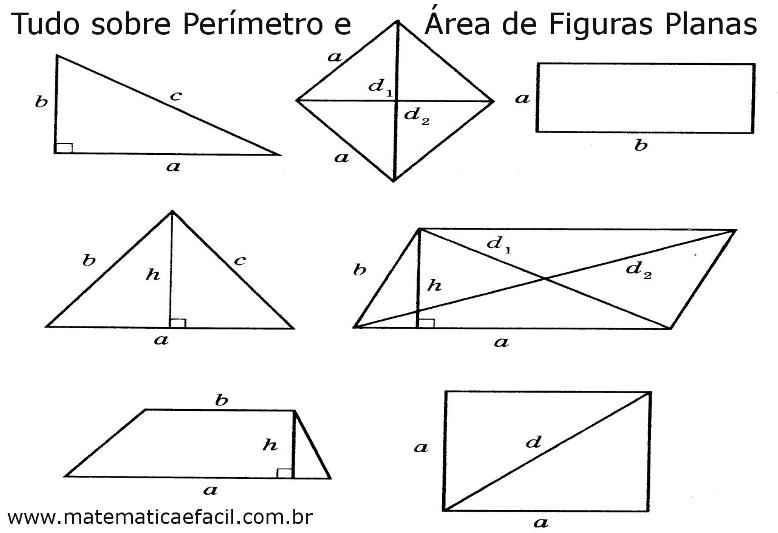 Tudo sobre Perímetro e Área de Figuras Planas