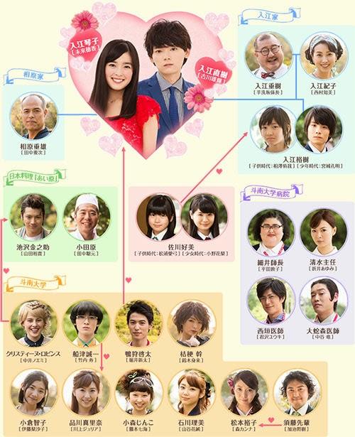 Chart%2BItazura%2B2.jpg