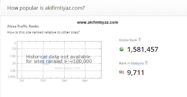 http://www.akifimtiyaz.com/