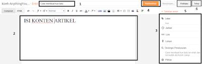 Halaman untuk membuat artikel di blogger
