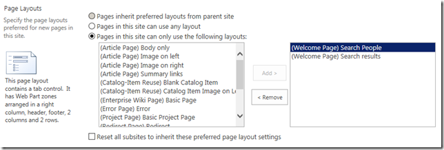 Sharepoint 2013 people directory sharepoint 2013 this can be done by navigating to the site settings look and feel page layouts and site templates page and selecting welcome page search people in maxwellsz