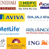 Insurance Companies in India 2014