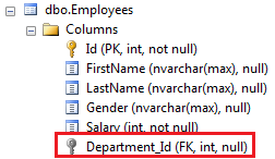Customizing foreign key column name using Entity Framework Code first approach