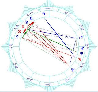 Marie de Villepin Birth Chart Report