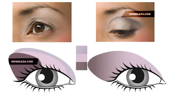 Como modelar a Sombra de Olhos