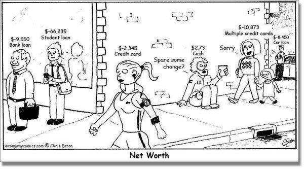 Net worth explained