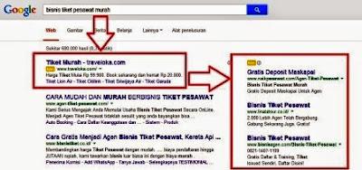 Google Adwords Tempat Mempopulerkan Bisnis Online