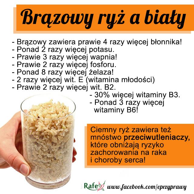 Brązowy ryż właściwości