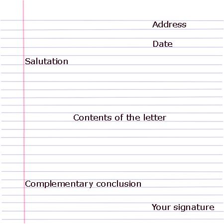 tips for letter writing Free tips, advice, and sample letters to help you write great letters.