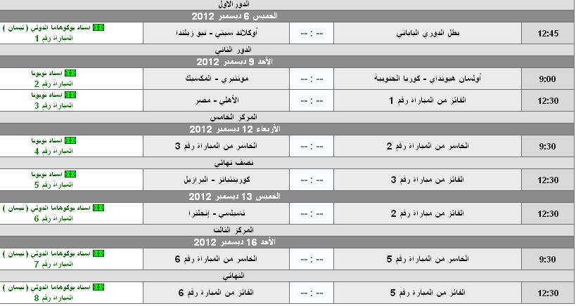 موعد مباراة الاهلى القادمة فى اليابان 2012 توقيت ساعة معاد ميعاد كاس العالم للاندية تاريخ امتى