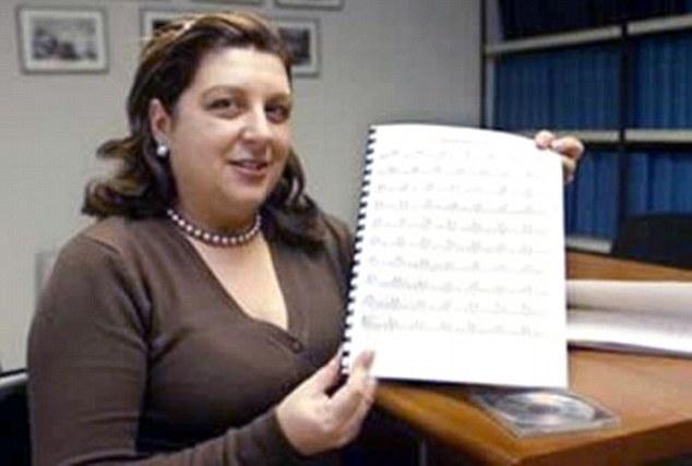 Maria Angeles Duran