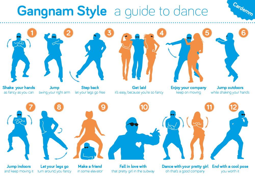 Bailar Gangnam Style paso a paso