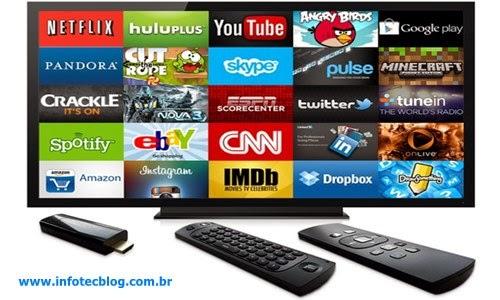 Quais as melhores marcas de Smart TV