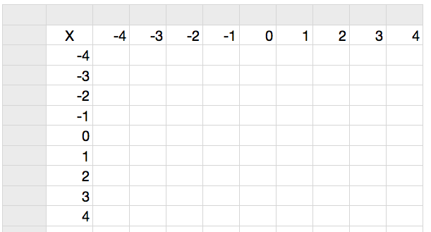 using your completed multiplication table complete the following ...