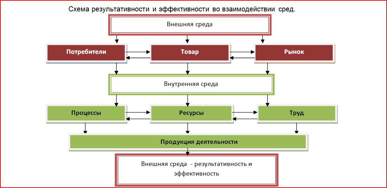 Основы маркетинга Краткий курс