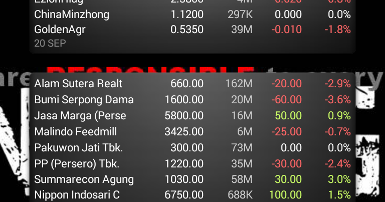 Best share trading app android