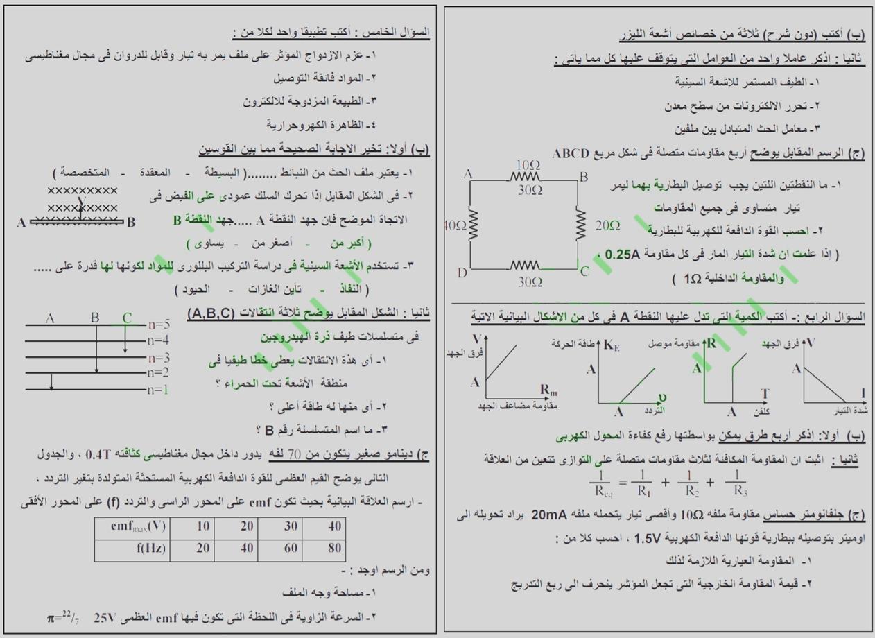 بالصور كل امتحانات الثانوية العامة 2015 بالسودان مجمعة فى مكان واحد Moha006